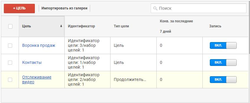 Установка целей в Google Аналитике