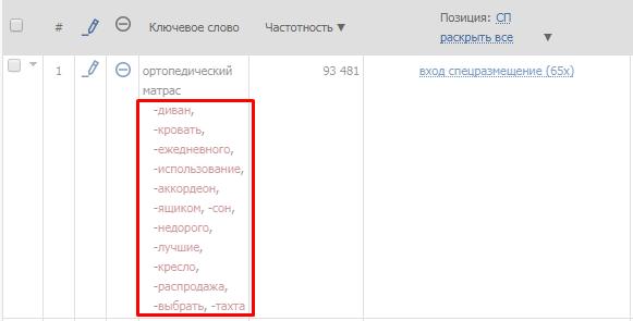 Добавление минус-слов в Click.ru