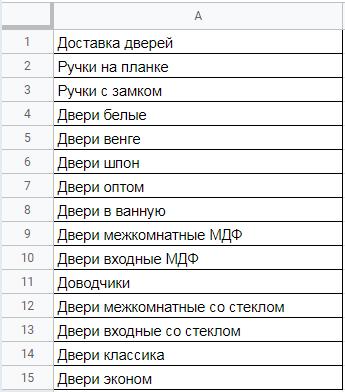 Список опорных слов