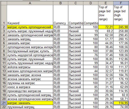 Список ключевых слов в Excel файле