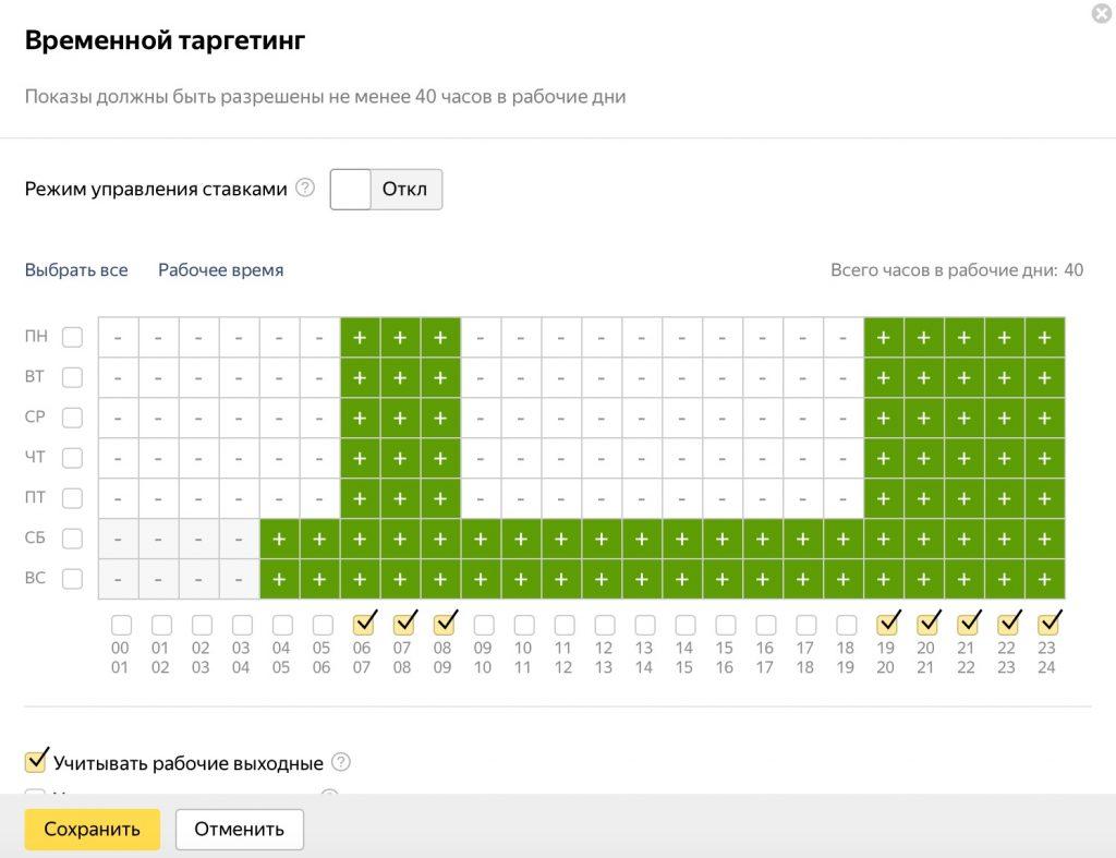 Настройка временного таргетинга в Яндекс.Директе