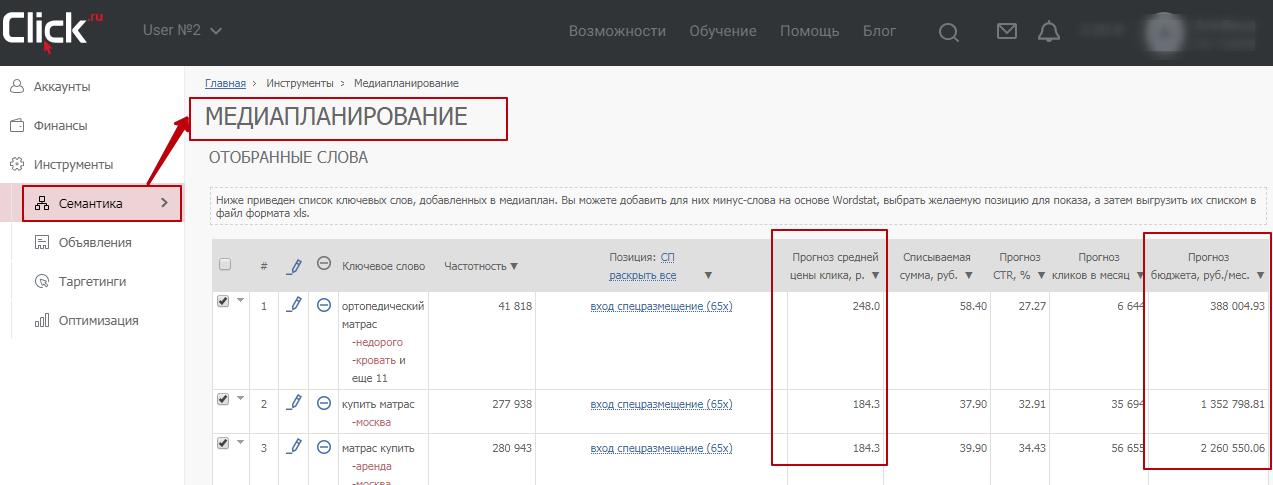 Прогнозирование ставок в Click.ru