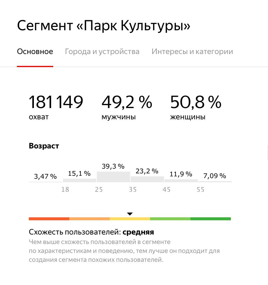 Статистика по сегменту в Яндекс.Аудиториях