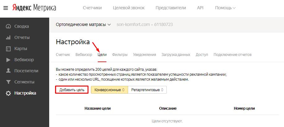 Цели в Яндекс Метрике