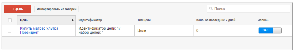 Список целей в Google Analytics