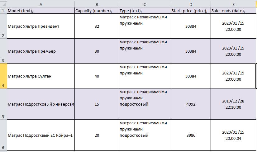 Пользовательские атрибуты в таблице набора данных