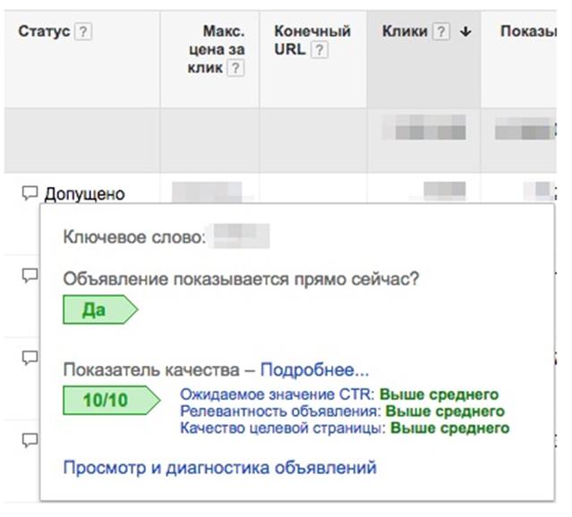 Пример оценки показатели качества в Гугл Адс