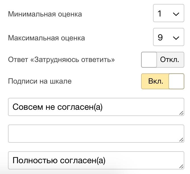 Осваиваем Яндекс.Взгляд