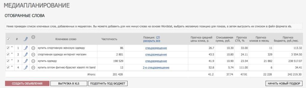 Сколько платить за клик в Яндекс.Директе и Google Ads