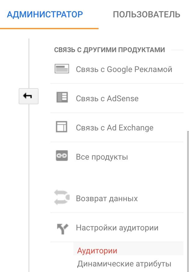 Как повысить средний чек с помощью Google Analytics