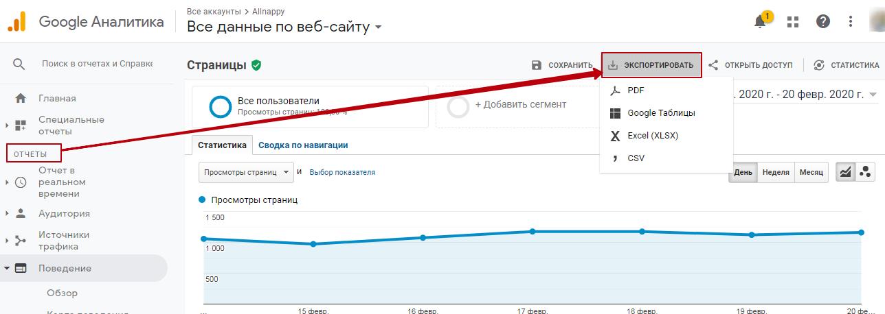 Импорт отчетов из Google Analytics