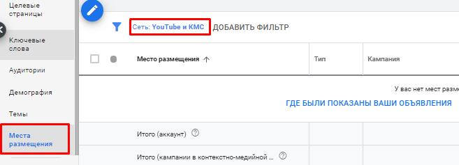 Выбор мест размещений в Google Ads