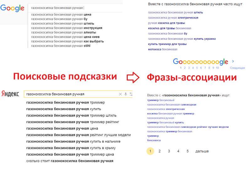 Отличия в семантике поисковых подсказок и фраз-ассоциаций в Яндексе и Google
