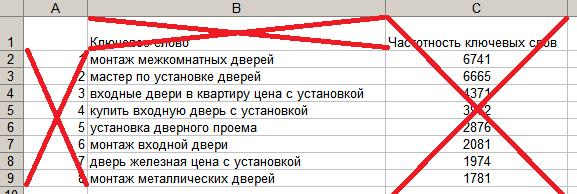 Добавление ключей в Click.ru через загрузку XLSX-файла