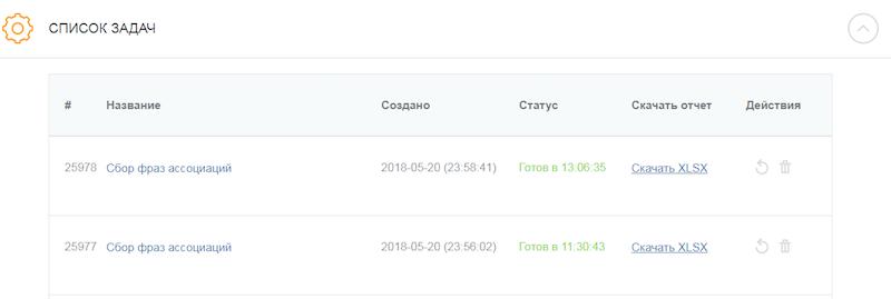 Список задач в инструменте сбора фраз-ассоциаций Click.ru