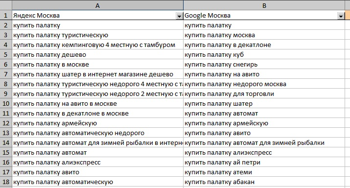 Пример файла с поисковыми подсказками в Click.ru