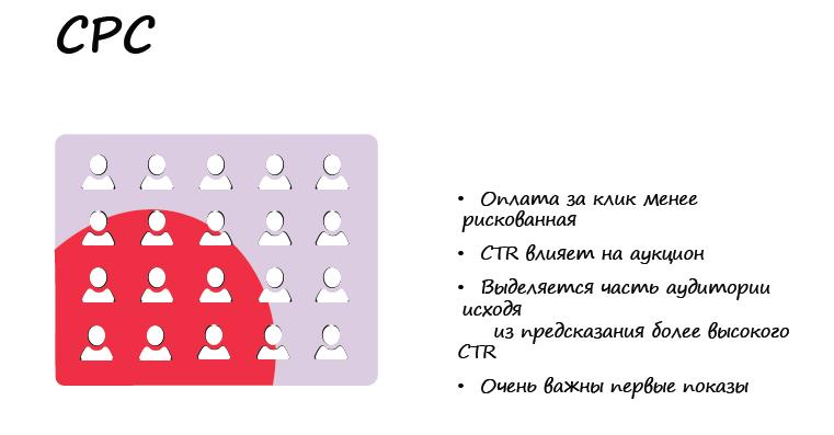 Секреты оптимизации таргетированной рекламы: механики, советы, кейсы myTarget