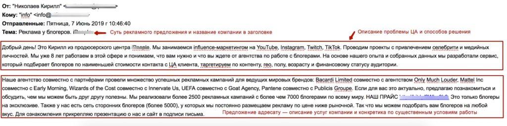 Лидогенерация для рекламного агентства: онлайн-методы
