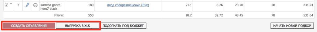 Как провести кросс-минусацию ключевых слов в Яндекс.Директе и Google Ads