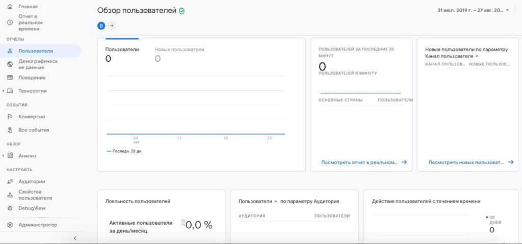 Веб-сайты и приложения: как пользоваться новым кросс-платформенным трекингом Google Analytics