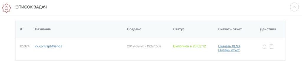 Умный таргетинг: ищем целевую аудиторию ВКонтакте