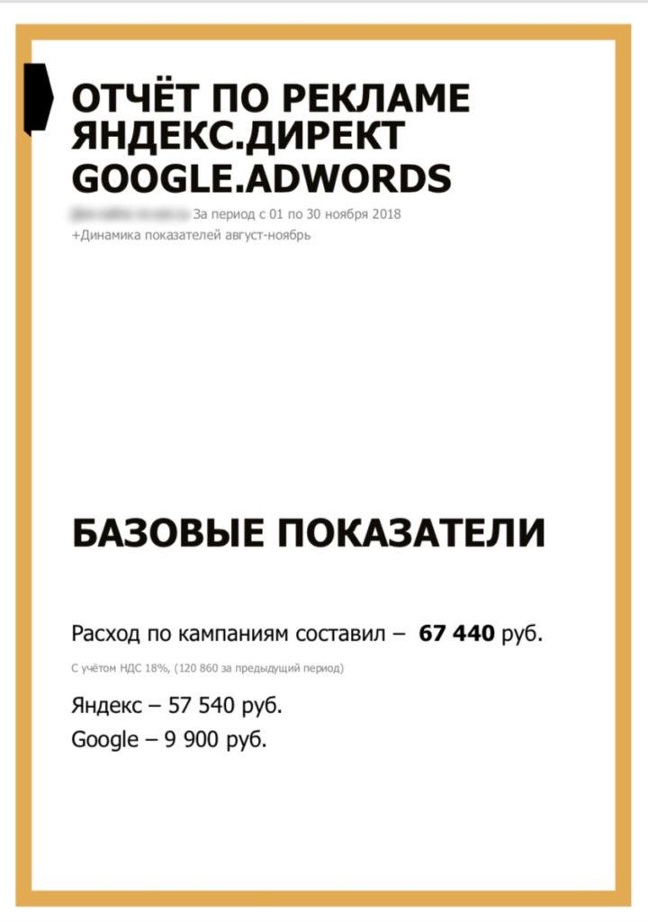 Лучшие отчеты по контекстной рекламе, у которых есть чему поучиться