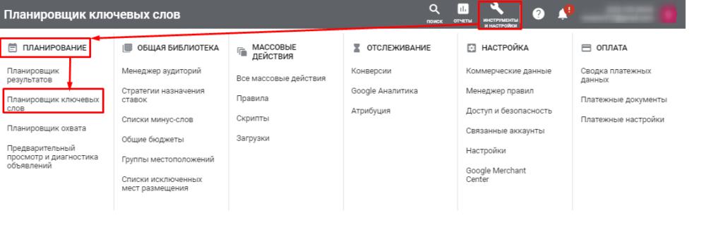 11 способов автоматизировать рекламу в Яндекс.Директе и Google Ads