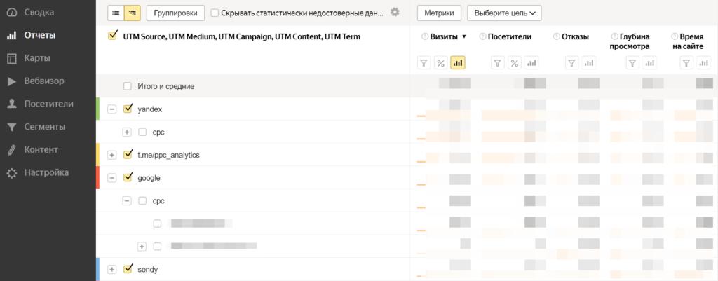 Отчет по UTM в Яндекс.Метрике
