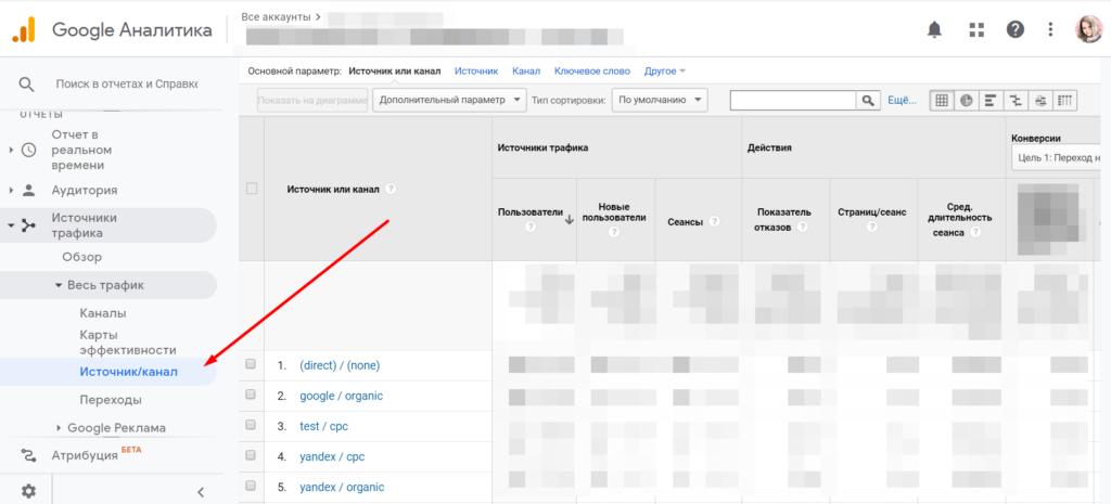 Данные по UTM-меткам в Google Analytics