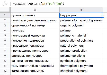 15 формул Google Таблиц для контекстной рекламы
