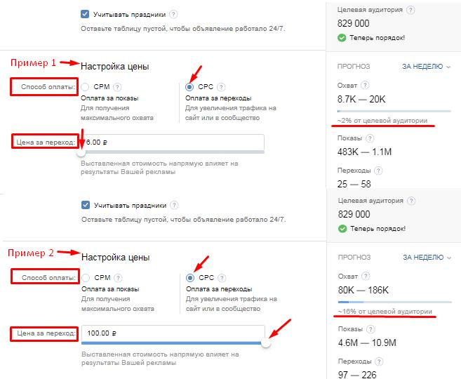 Как работает аукцион таргетированной рекламы ВКонтакте