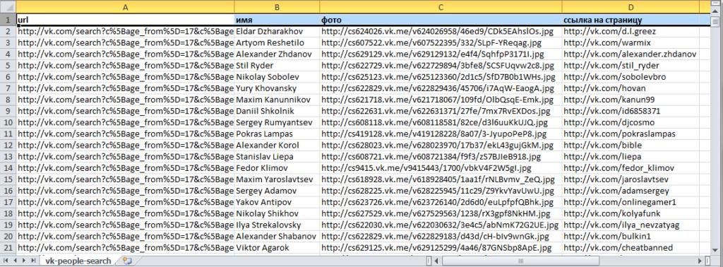Так выглядит результат работы парсера Datacol