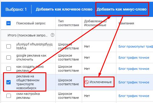 Отчет о поисковых запросах Google Ads: больше не источник ценной семантики?