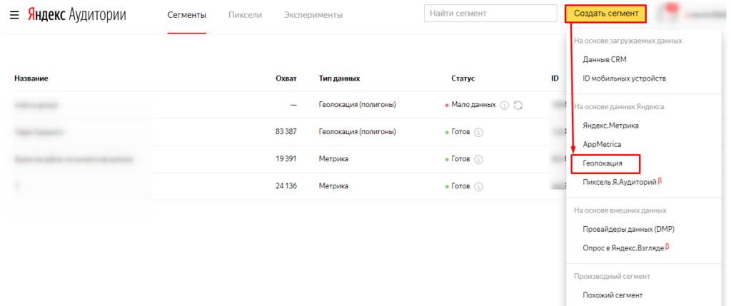 7 способов использовать «Полигоны» Яндекс.Аудиторий с умом