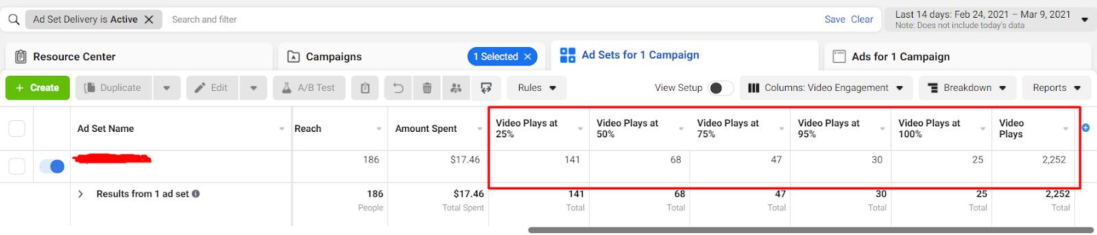 Маркетинговая воронка в таргетированной рекламе: как взаимосвязаны показатели