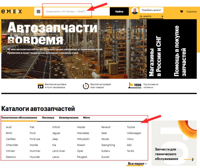 Чек-лист юзабилити сайта для самостоятельного аудита