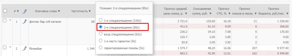 Как составить медиаплан для Яндекс.Директа